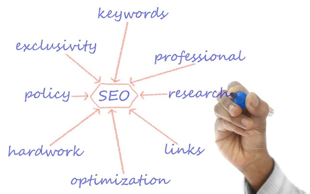 SEO is Central to Your Digital Marketing Strategy