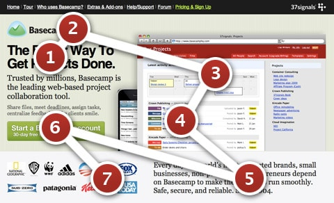 Basecamp Landing Page To ensure that your website is usable, you cannot only have a good design; you also need good copy
