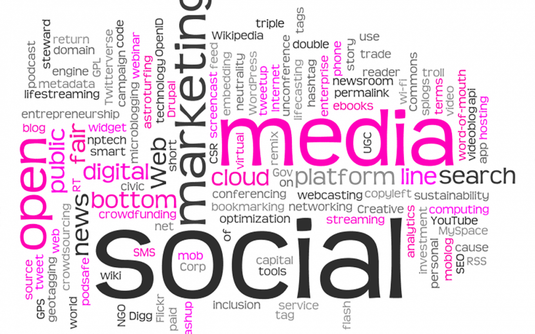 Social Media Optimization Energizes Your Digital Marketing
