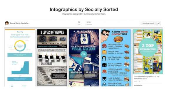 Infographics by Socially Sorted