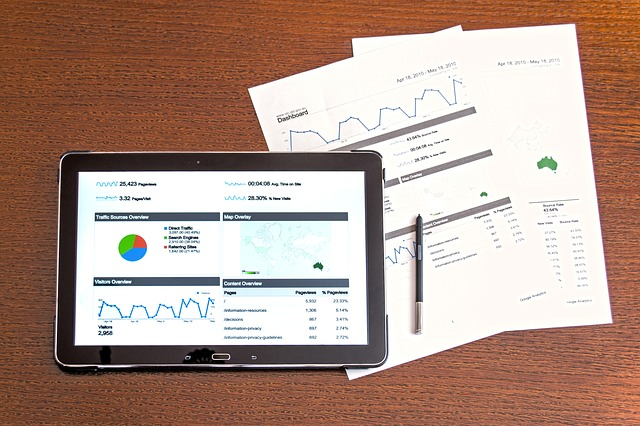 Social media analytics is at the heart of successful marketing campaigns