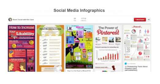 Infographics take a lot of content and make it visual and sharable