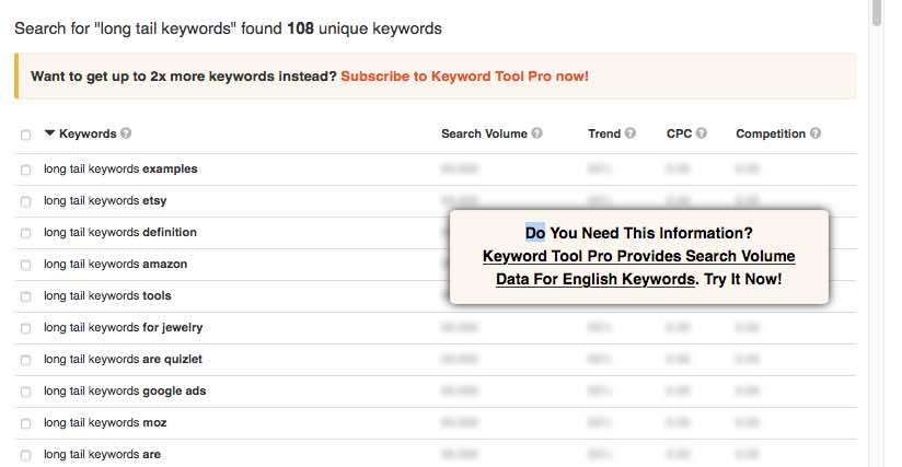Below is an example of long tail keywords which I got from the popular keywordtool.io tool
