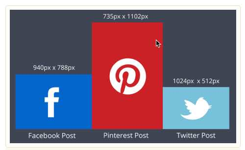Create image templates that match each social network's requirements.
