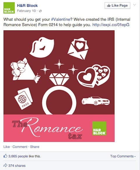 With 380,000 Facebook fans, H&R Block averages over 500 engagements per post